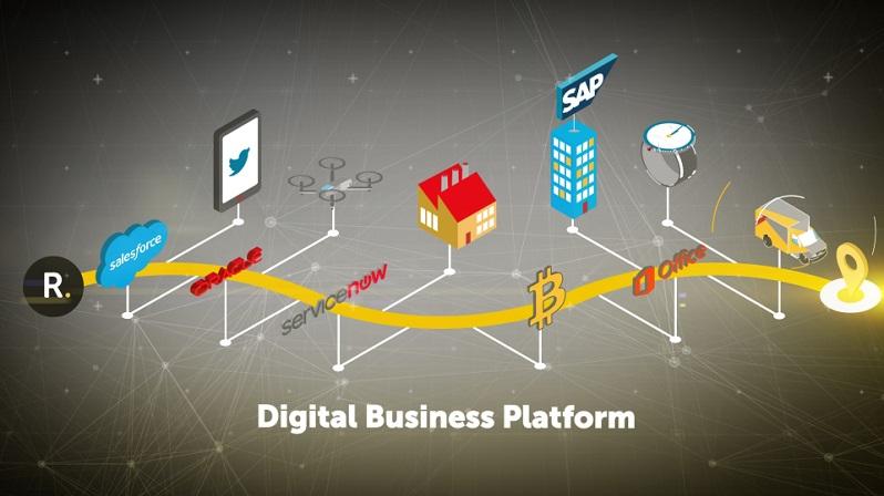 RunMyProcess DigitalSuite