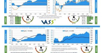 VASS-TIC-Monitor-VASS-septiembre-2019