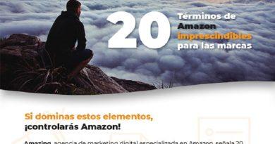 20 términos de Amazon imprescindibles para el canal