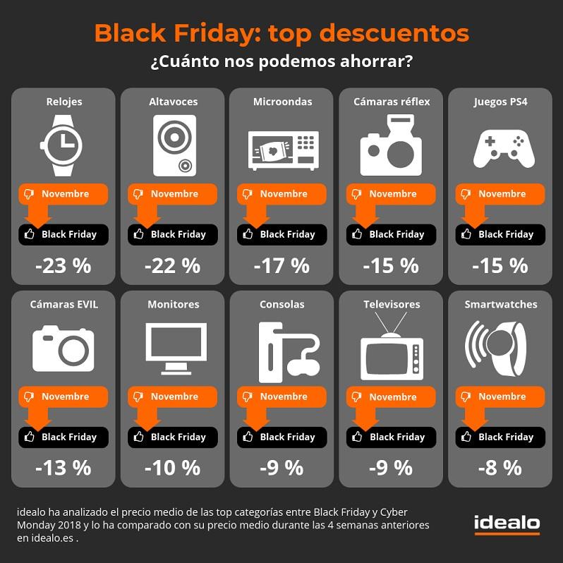 idealo_Black-Friday