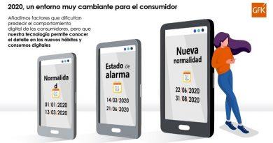 Hiperconexión digital: los españoles, cada vez más 'enganchados' a Internet